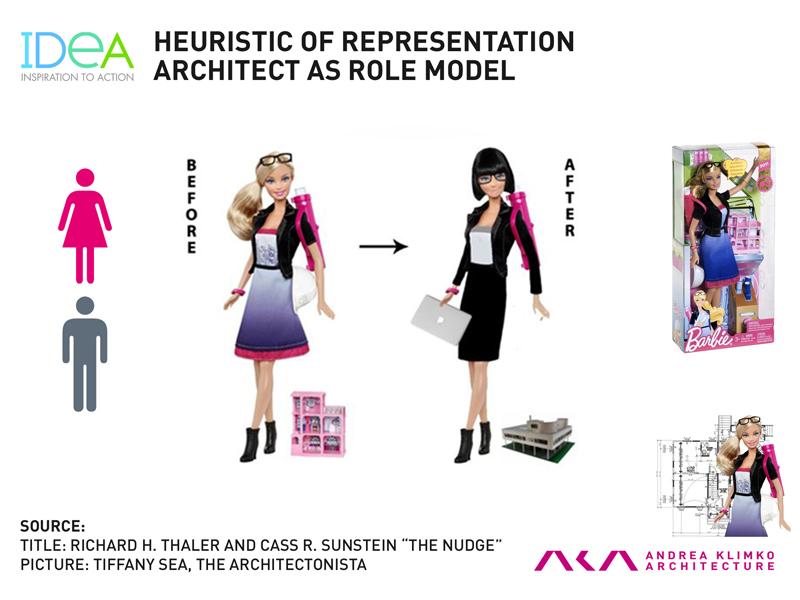 01 IDEA_HEURISTIC OF REPRESENTATION